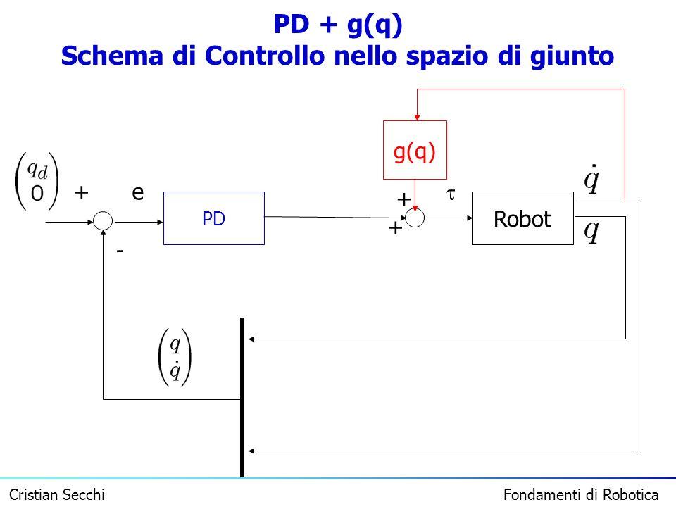 Cristian Secchi Fondamenti di Robotica PD + g(q) Schema di Controllo nello spazio di giunto Robot PD e + - g(q) + +