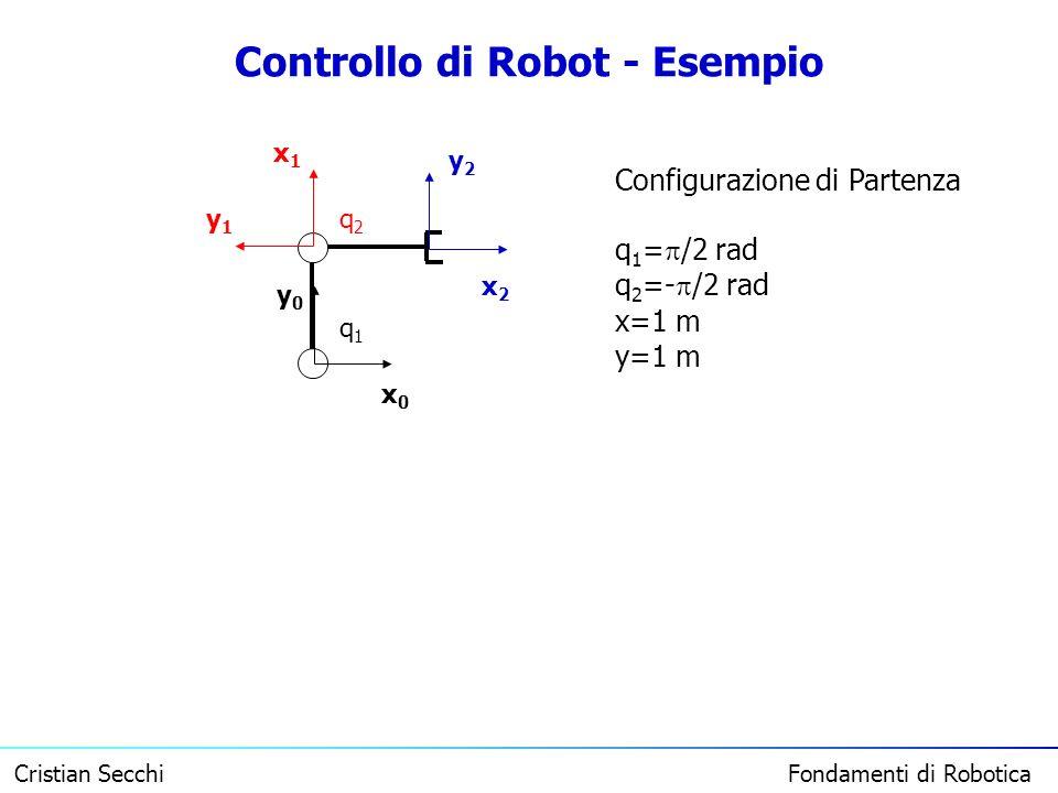 Cristian Secchi Fondamenti di Robotica Controllo di Robot - Esempio x0x0 y0y0 x1x1 y1y1 x2x2 y2y2 q1q1 q2q2 Configurazione di Partenza q 1 = /2 rad q