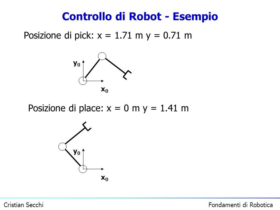 Cristian Secchi Fondamenti di Robotica Controllo di Robot - Esempio Posizione di pick: x = 1.71 m y = 0.71 m Posizione di place: x = 0 m y = 1.41 m x0