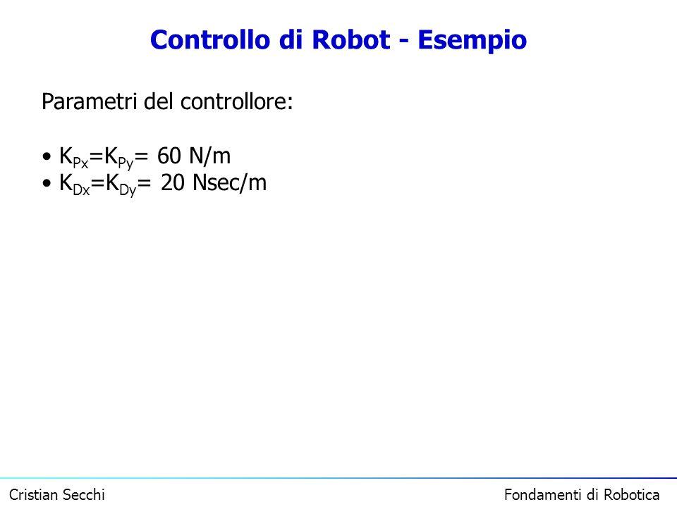 Cristian Secchi Fondamenti di Robotica Controllo di Robot - Esempio Parametri del controllore: K Px =K Py = 60 N/m K Dx =K Dy = 20 Nsec/m