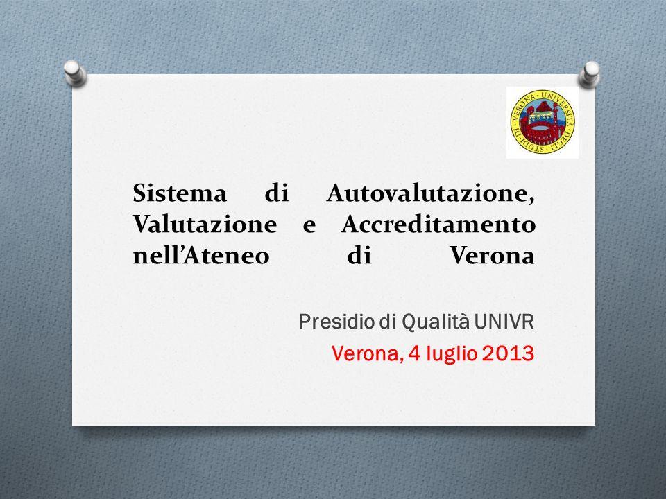 Sistema di Autovalutazione, Valutazione e Accreditamento nellAteneo di Verona Presidio di Qualità UNIVR Verona, 4 luglio 2013