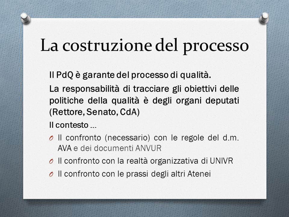 La costruzione del processo Il PdQ è garante del processo di qualità. La responsabilità di tracciare gli obiettivi delle politiche della qualità è deg