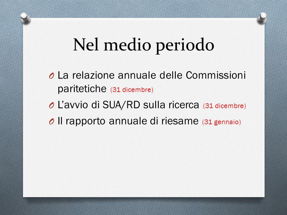 Nel medio periodo O La relazione annuale delle Commissioni paritetiche (31 dicembre) O Lavvio di SUA/RD sulla ricerca (31 dicembre) O Il rapporto annu