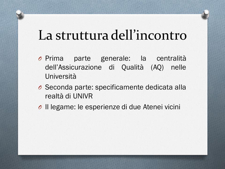 La struttura dellincontro O Prima parte generale: la centralità dellAssicurazione di Qualità (AQ) nelle Università O Seconda parte: specificamente ded
