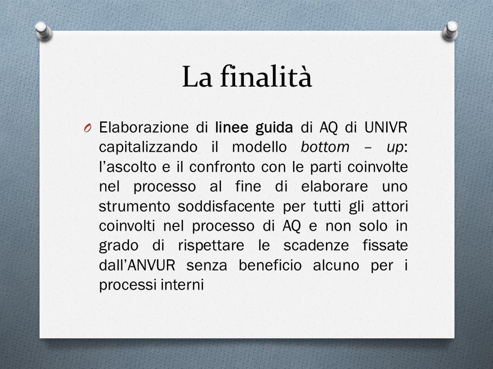 La finalità O Elaborazione di linee guida di AQ di UNIVR capitalizzando il modello bottom – up: lascolto e il confronto con le parti coinvolte nel pro