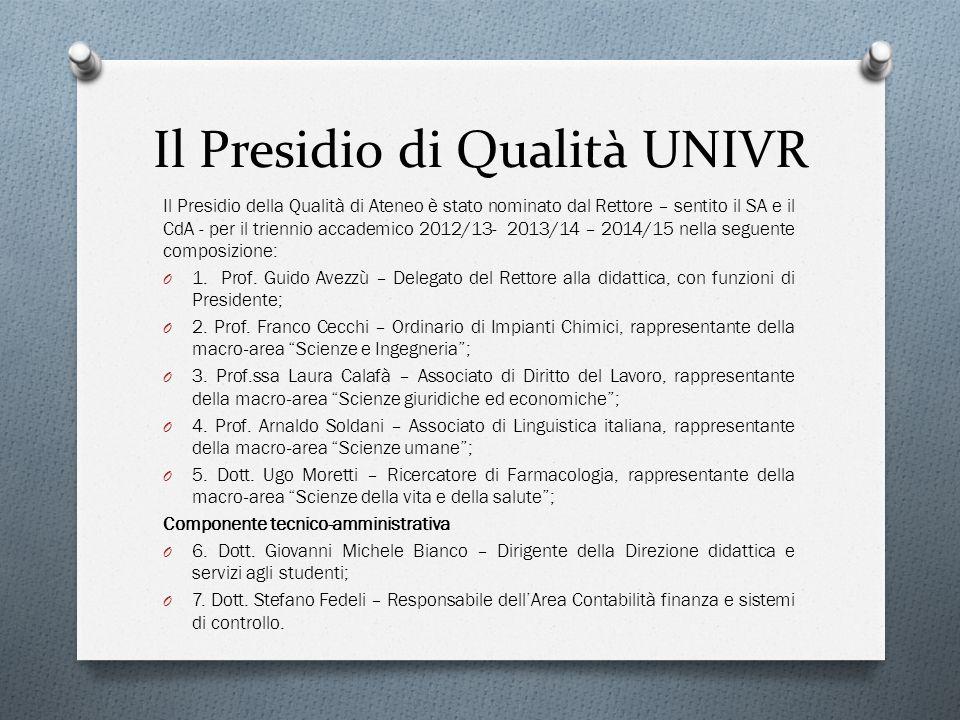 Il Presidio di Qualità UNIVR Il Presidio della Qualità di Ateneo è stato nominato dal Rettore – sentito il SA e il CdA - per il triennio accademico 20