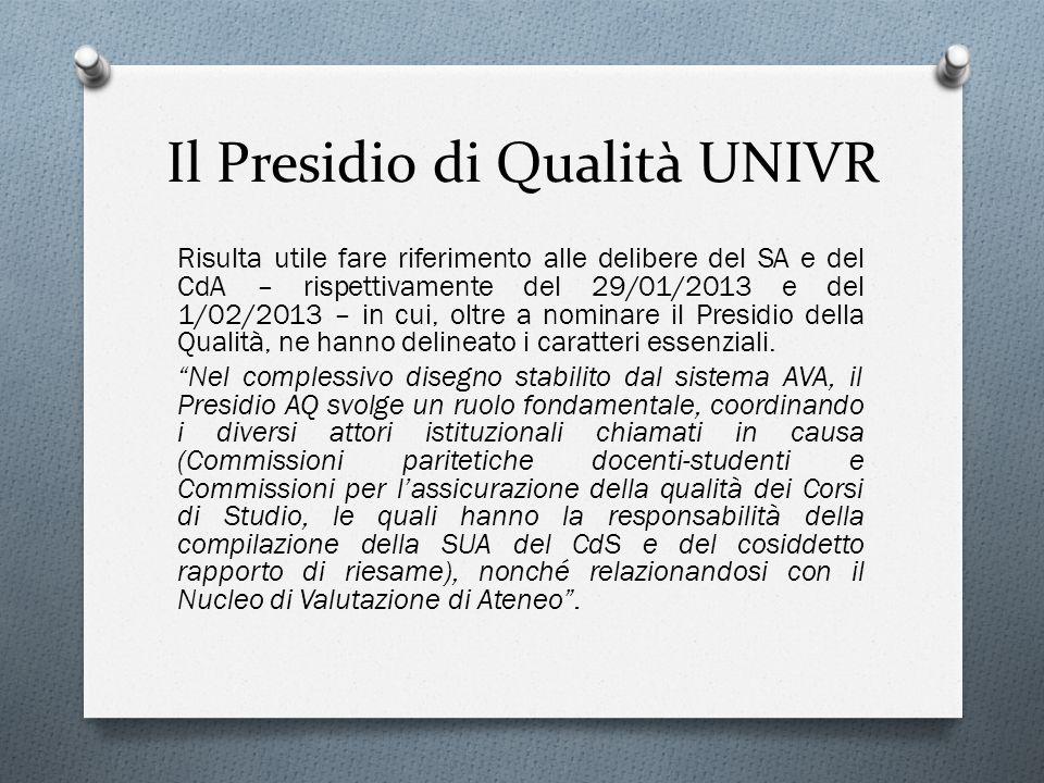 Il Presidio di Qualità UNIVR Risulta utile fare riferimento alle delibere del SA e del CdA – rispettivamente del 29/01/2013 e del 1/02/2013 – in cui,