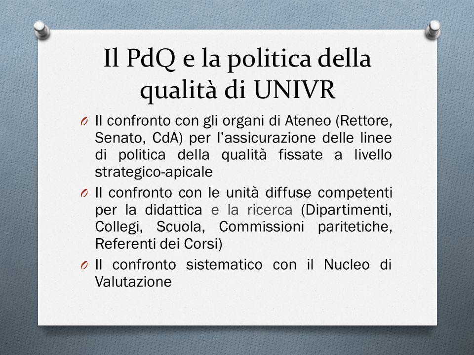 Il PdQ e la politica della qualità di UNIVR O Il confronto con gli organi di Ateneo (Rettore, Senato, CdA) per lassicurazione delle linee di politica