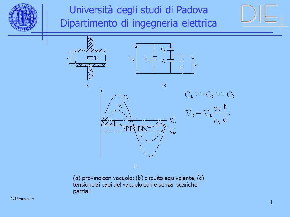 1 Università degli studi di Padova Dipartimento di ingegneria elettrica G.Pesavento (a) provino con vacuolo; (b) circuito equivalente; (c) tensione ai