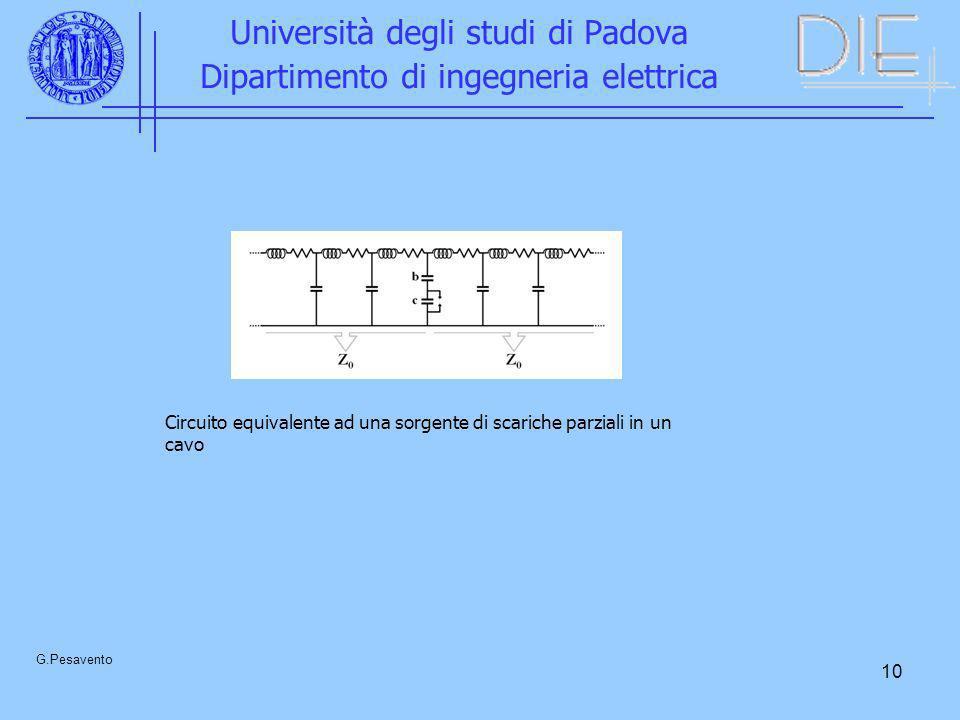 10 Università degli studi di Padova Dipartimento di ingegneria elettrica G.Pesavento Circuito equivalente ad una sorgente di scariche parziali in un c