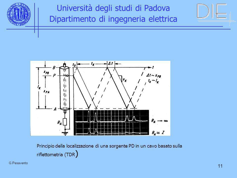 11 Università degli studi di Padova Dipartimento di ingegneria elettrica G.Pesavento Principio della localizzazione di una sorgente PD in un cavo basa