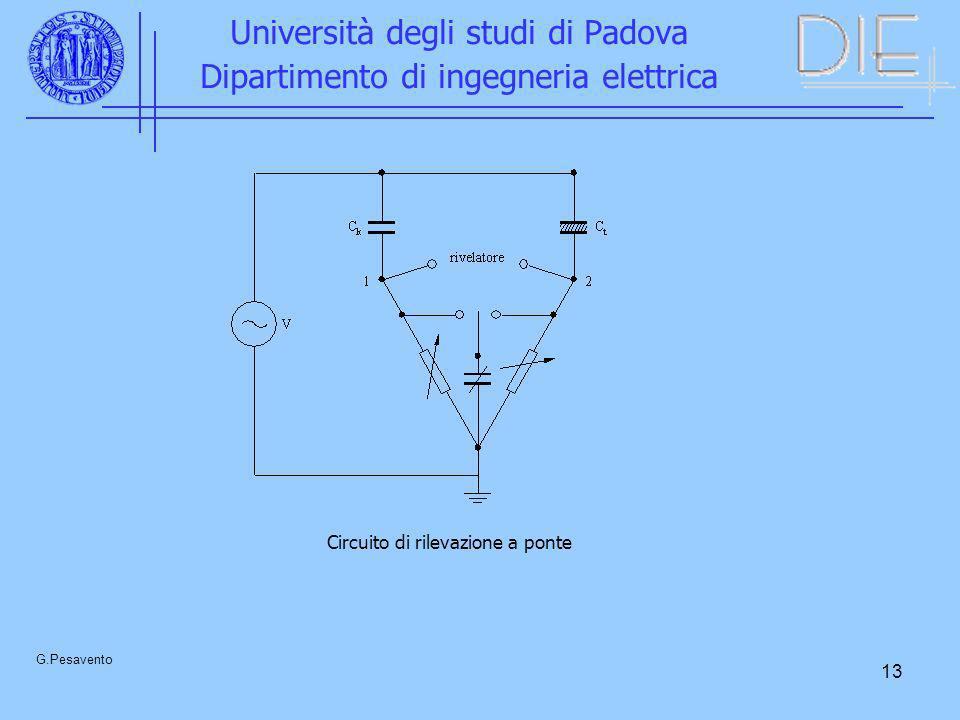 13 Università degli studi di Padova Dipartimento di ingegneria elettrica G.Pesavento Circuito di rilevazione a ponte