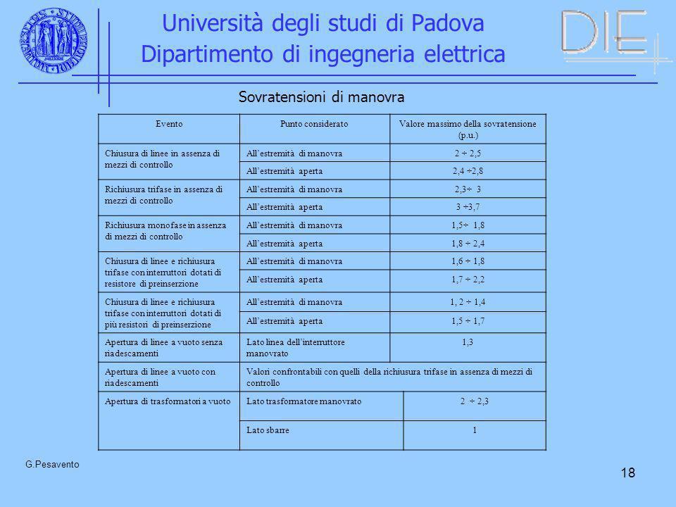 18 Università degli studi di Padova Dipartimento di ingegneria elettrica G.Pesavento Sovratensioni di manovra EventoPunto consideratoValore massimo de