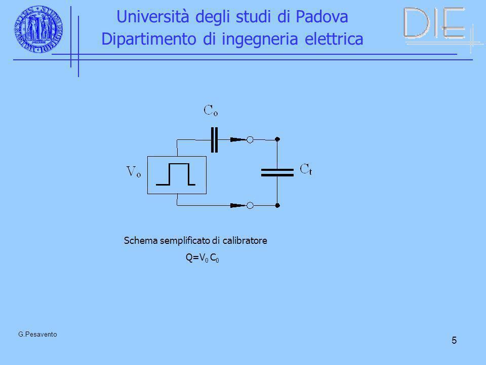 5 Università degli studi di Padova Dipartimento di ingegneria elettrica G.Pesavento Schema semplificato di calibratore Q=V 0 C 0
