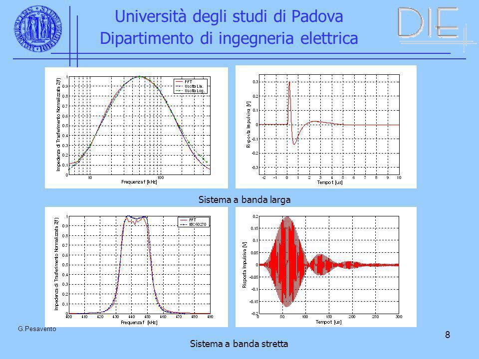 8 Università degli studi di Padova Dipartimento di ingegneria elettrica G.Pesavento Sistema a banda stretta Sistema a banda larga