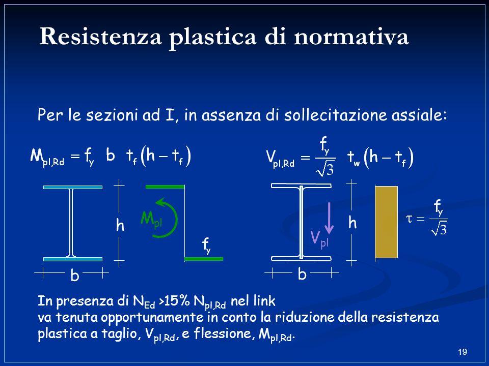 Resistenza plastica di normativa 19 Per le sezioni ad I, in assenza di sollecitazione assiale: In presenza di N Ed >15% N pl,Rd nel link va tenuta opp