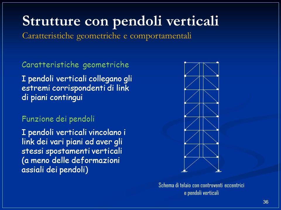 Strutture con pendoli verticali Caratteristiche geometriche e comportamentali Caratteristiche geometriche I pendoli verticali collegano gli estremi co
