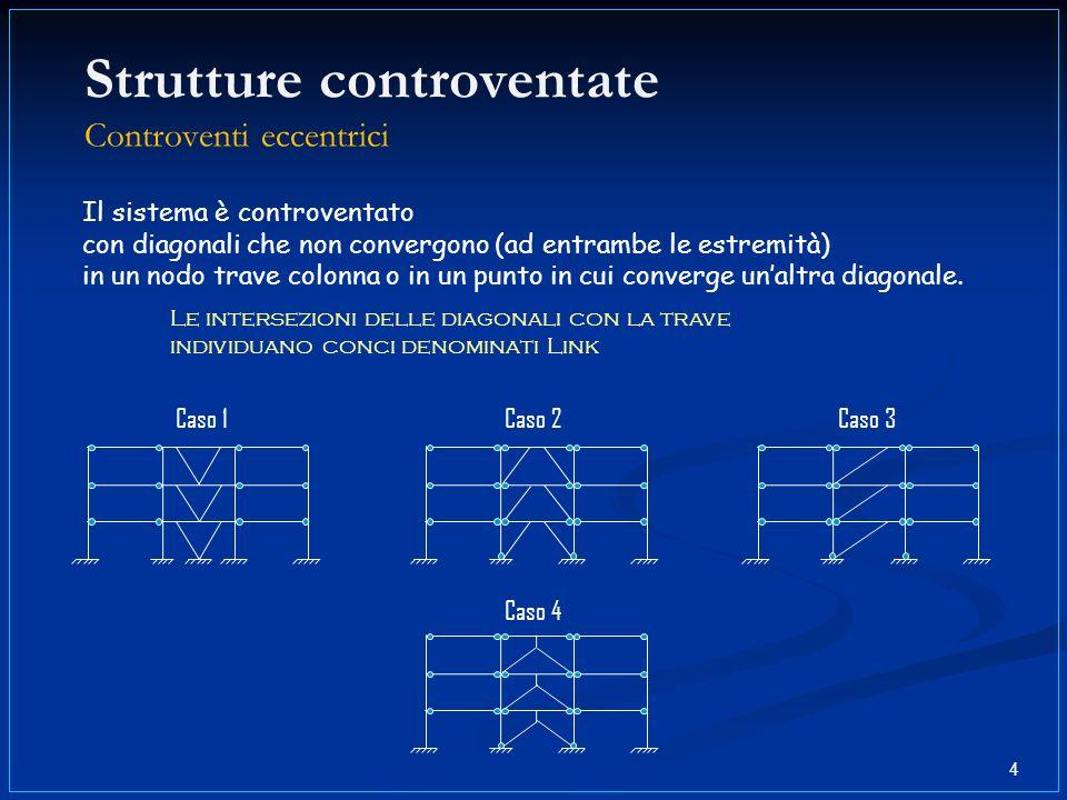 Strutture controventate Controventi eccentrici Il sistema è controventato con diagonali che non convergono (ad entrambe le estremità) in un nodo trave