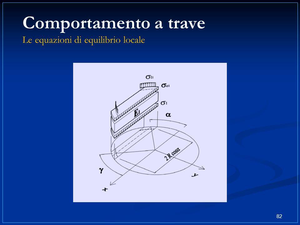 82 Comportamento a trave Le equazioni di equilibrio locale