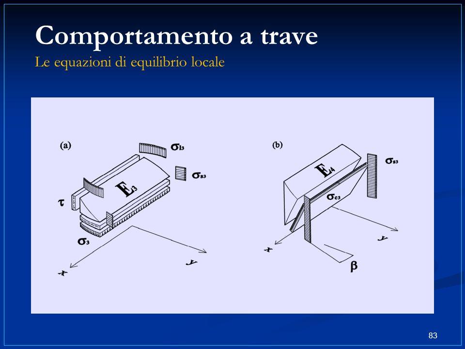 83 Comportamento a trave Le equazioni di equilibrio locale
