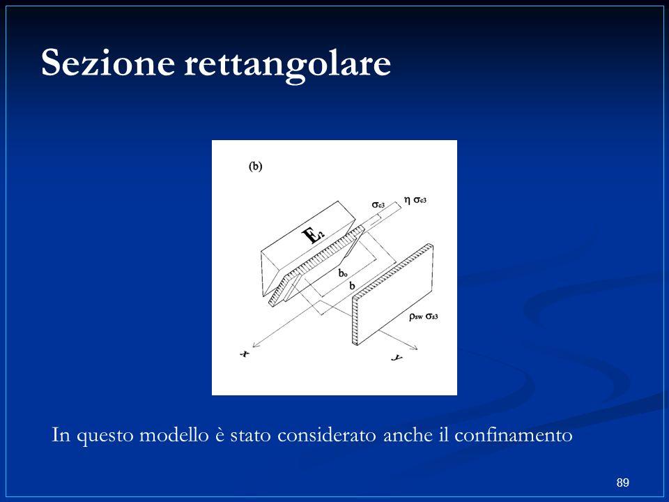 89 Sezione rettangolare In questo modello è stato considerato anche il confinamento