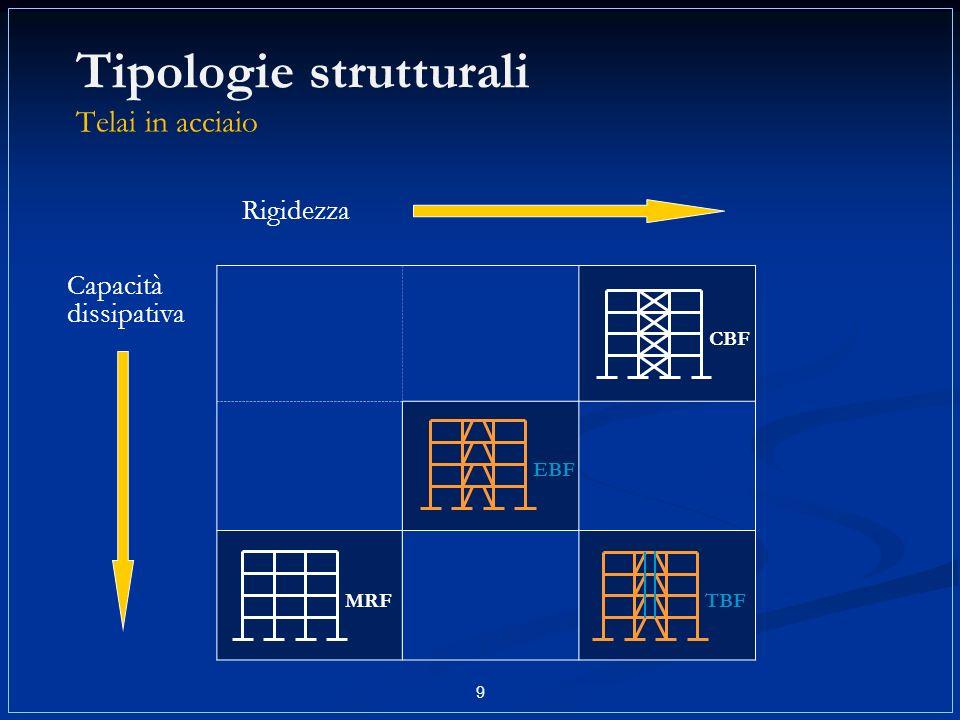 9 Rigidezza Capacità dissipativa Tipologie strutturali Telai in acciaio MRF EBF CBF TBF