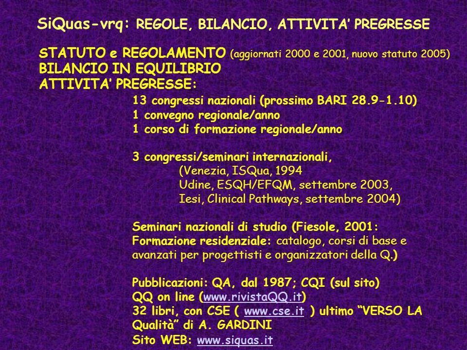 SiQuas-vrq: REGOLE, BILANCIO, ATTIVITA PREGRESSE STATUTO e REGOLAMENTO (aggiornati 2000 e 2001, nuovo statuto 2005) BILANCIO IN EQUILIBRIO ATTIVITA PREGRESSE: 13 congressi nazionali (prossimo BARI 28.9-1.10) 1 convegno regionale/anno 1 corso di formazione regionale/anno 3 congressi/seminari internazionali, (Venezia, ISQua, 1994 Udine, ESQH/EFQM, settembre 2003, Iesi, Clinical Pathways, settembre 2004) Seminari nazionali di studio (Fiesole, 2001: Formazione residenziale: catalogo, corsi di base e avanzati per progettisti e organizzatori della Q.) Pubblicazioni: QA, dal 1987; CQI (sul sito) QQ on line (www.rivistaQQ.it)www.rivistaQQ.it 32 libri, con CSE ( www.cse.it ) ultimo VERSO LA Qualità di A.