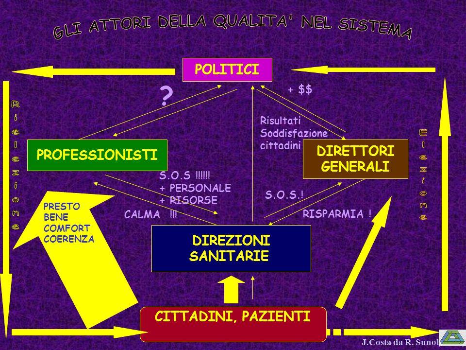 PROFESSIONISTI DIREZIONI SANITARIE DIRETTORI GENERALI POLITICI CITTADINI, PAZIENTI PRESTO BENE COMFORT COERENZA S.O.S..