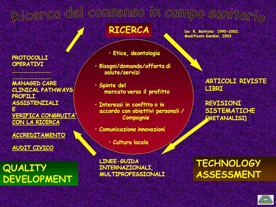 RICERCA TECHNOLOGY ASSESSMENT QUALITY DEVELOPMENT ARTICOLI RIVISTE LIBRI REVISIONI SISTEMATICHE ( METANALISI) LINEE-GUIDA INTERNAZIONALI, MULTIPROFESS