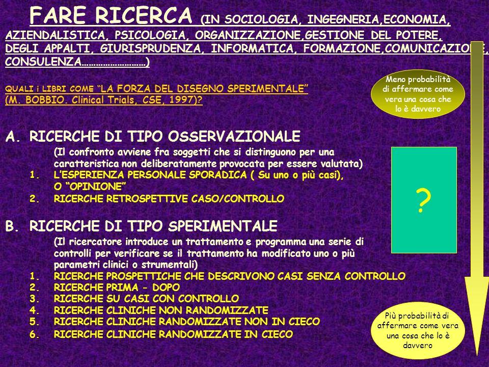 FARE RICERCA (IN SOCIOLOGIA, INGEGNERIA,ECONOMIA, AZIENDALISTICA, PSICOLOGIA, ORGANIZZAZIONE,GESTIONE DEL POTERE, DEGLI APPALTI, GIURISPRUDENZA, INFOR