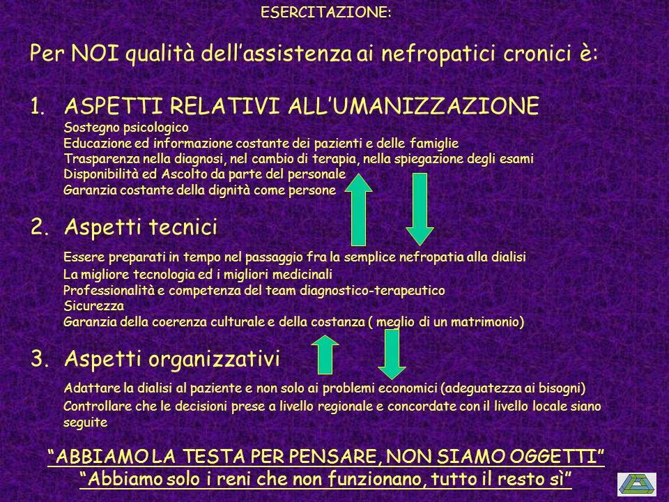 ESERCITAZIONE: Per NOI qualità dellassistenza ai nefropatici cronici è: 1.ASPETTI RELATIVI ALLUMANIZZAZIONE Sostegno psicologico Educazione ed informa