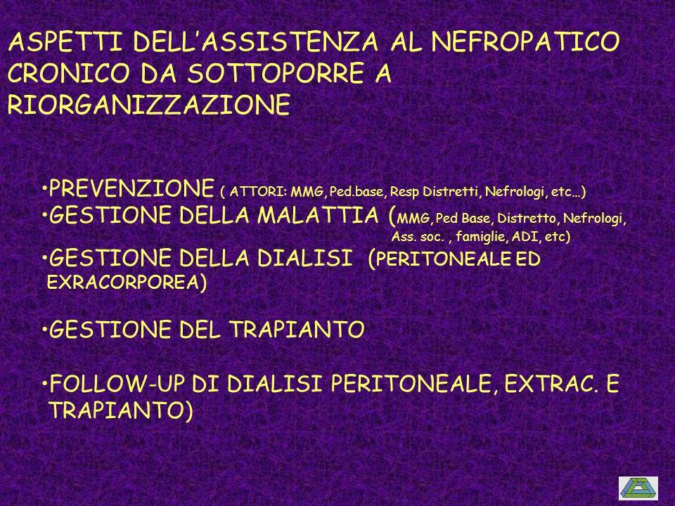 ASPETTI DELLASSISTENZA AL NEFROPATICO CRONICO DA SOTTOPORRE A RIORGANIZZAZIONE PREVENZIONE ( ATTORI: MMG, Ped.base, Resp Distretti, Nefrologi, etc…) G