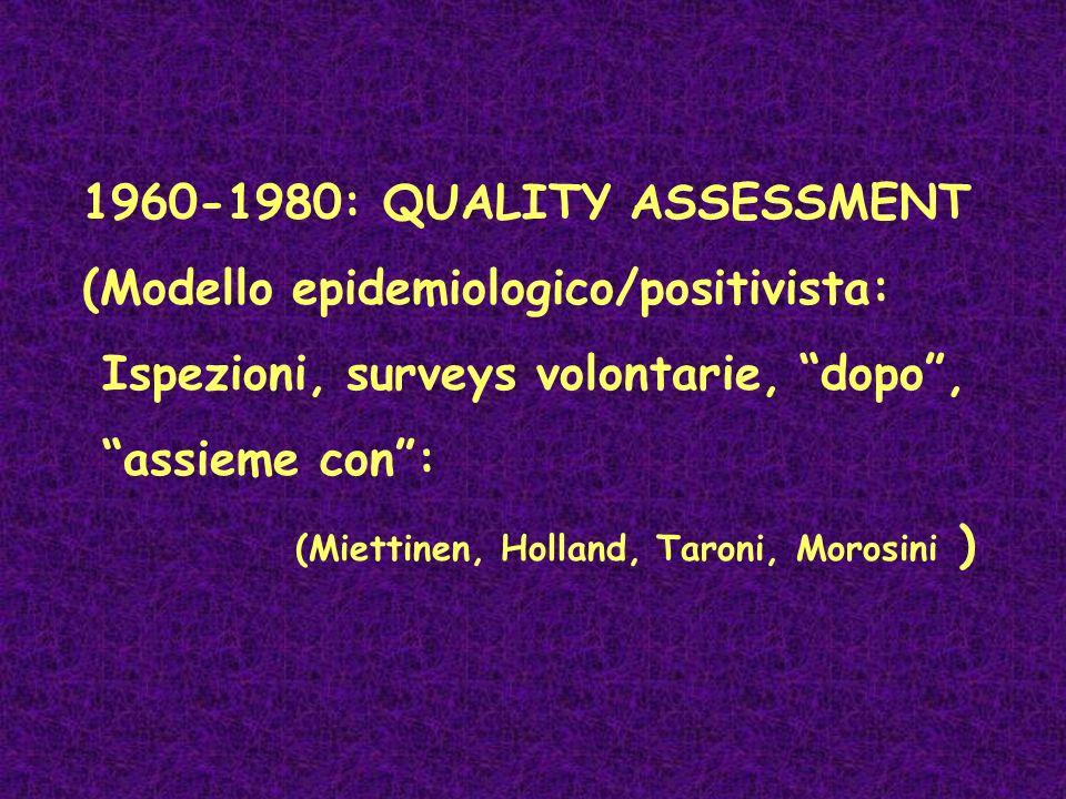 1960-1980: QUALITY ASSESSMENT (Modello epidemiologico/positivista: Ispezioni, surveys volontarie, dopo, assieme con: (Miettinen, Holland, Taroni, Morosini )