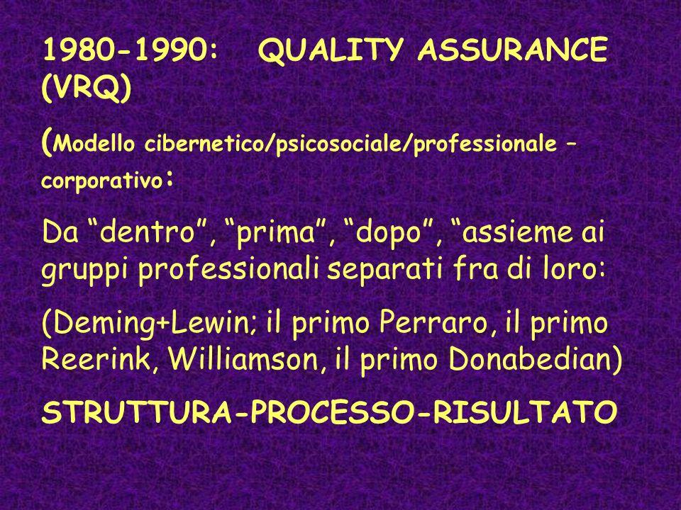 1980-1990: QUALITY ASSURANCE (VRQ) ( Modello cibernetico/psicosociale/professionale – corporativo : Da dentro, prima, dopo, assieme ai gruppi professionali separati fra di loro: (Deming+Lewin; il primo Perraro, il primo Reerink, Williamson, il primo Donabedian) STRUTTURA-PROCESSO-RISULTATO