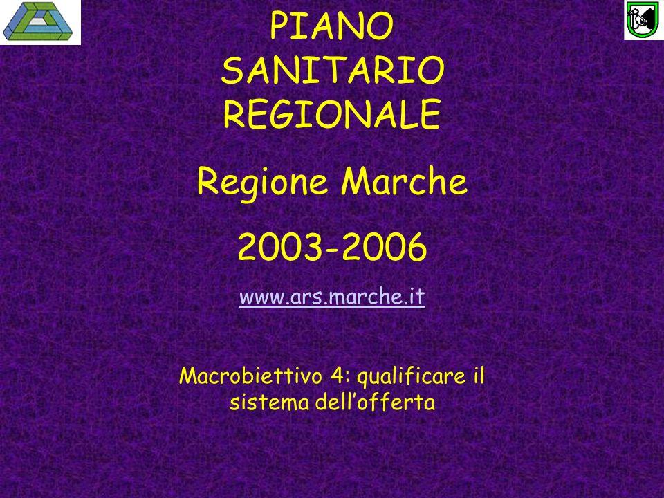 PIANO SANITARIO REGIONALE Regione Marche 2003-2006 www.ars.marche.it Macrobiettivo 4: qualificare il sistema dellofferta