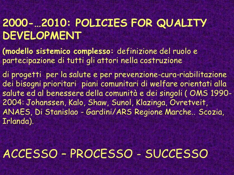 2000-…2010: POLICIES FOR QUALITY DEVELOPMENT (modello sistemico complesso: definizione del ruolo e partecipazione di tutti gli attori nella costruzion
