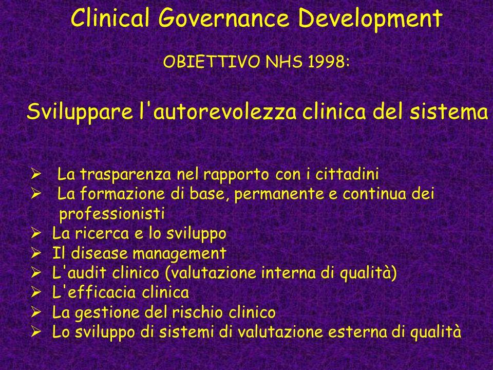 Clinical Governance Development OBIETTIVO NHS 1998: Sviluppare l'autorevolezza clinica del sistema La trasparenza nel rapporto con i cittadini La form