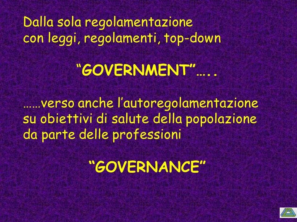 Dalla sola regolamentazione con leggi, regolamenti, top-down GOVERNMENT….. ……verso anche lautoregolamentazione su obiettivi di salute della popolazion