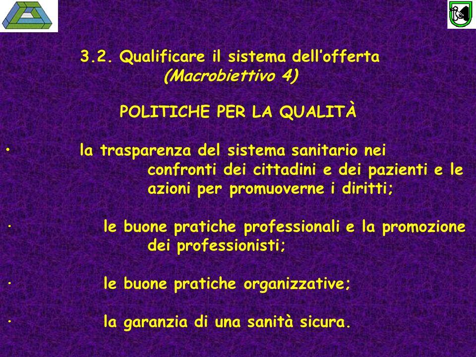 3.2. Qualificare il sistema dellofferta (Macrobiettivo 4) POLITICHE PER LA QUALITÀ la trasparenza del sistema sanitario nei confronti dei cittadini e
