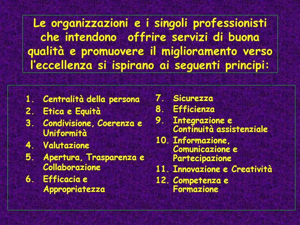 Le organizzazioni e i singoli professionisti che intendono offrire servizi di buona qualità e promuovere il miglioramento verso leccellenza si ispirano ai seguenti principi: 1.Centralità della persona 2.Etica e Equità 3.Condivisione, Coerenza e Uniformità 4.Valutazione 5.Apertura, Trasparenza e Collaborazione 6.Efficacia e Appropriatezza 7.Sicurezza 8.Efficienza 9.Integrazione e Continuità assistenziale 10.Informazione, Comunicazione e Partecipazione 11.Innovazione e Creatività 12.Competenza e Formazione