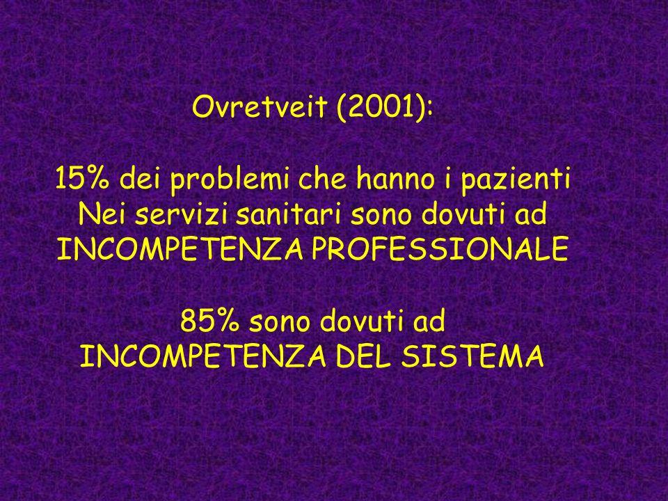 Ovretveit (2001): 15% dei problemi che hanno i pazienti Nei servizi sanitari sono dovuti ad INCOMPETENZA PROFESSIONALE 85% sono dovuti ad INCOMPETENZA DEL SISTEMA