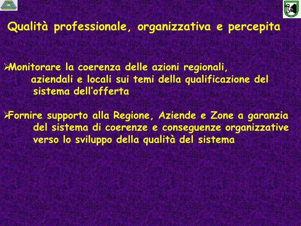 Qualità professionale, organizzativa e percepita Monitorare la coerenza delle azioni regionali, aziendali e locali sui temi della qualificazione del s