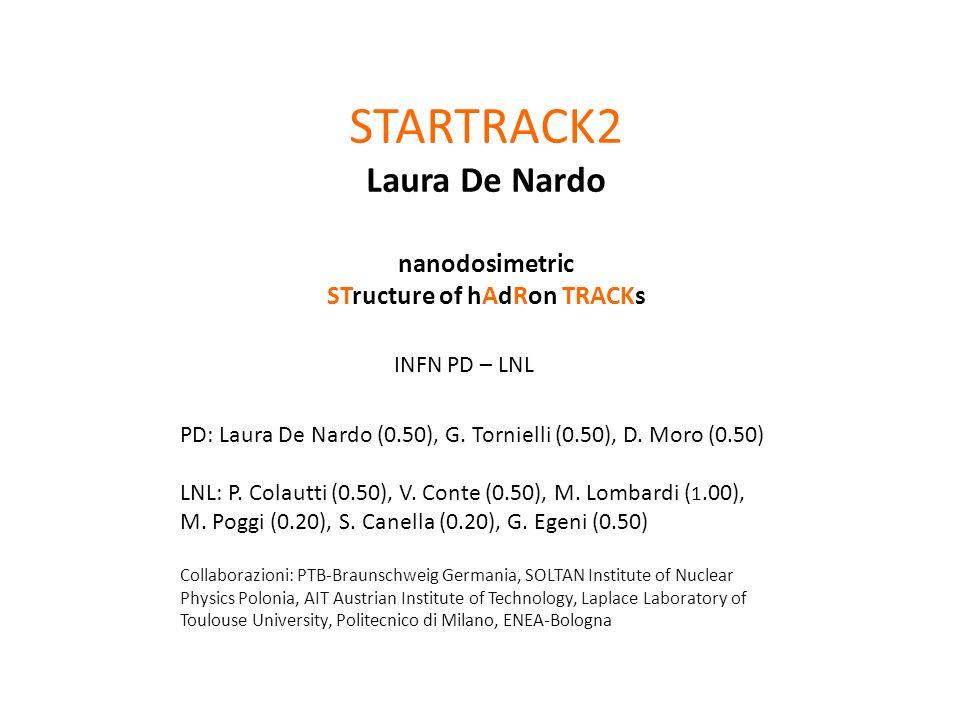STARTRACK2 Laura De Nardo nanodosimetric STructure of hAdRon TRACKs INFN PD – LNL PD: Laura De Nardo (0.50), G. Tornielli (0.50), D. Moro (0.50) LNL: