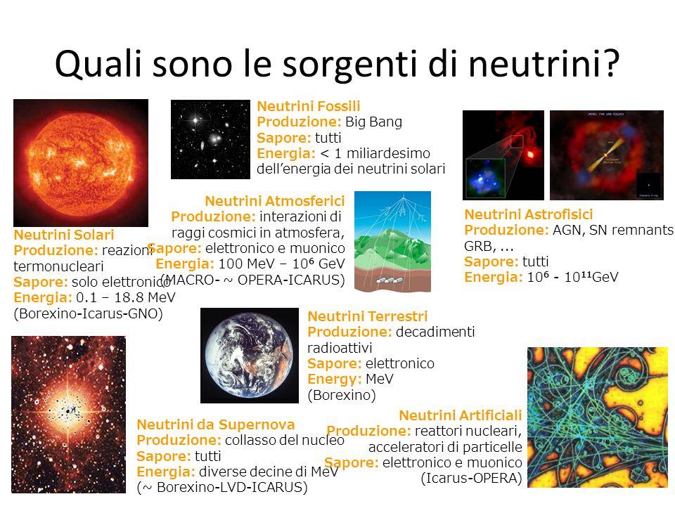 Quali sono le sorgenti di neutrini? Neutrini Solari Produzione: reazioni termonucleari Sapore: solo elettronico Energia: 0.1 – 18.8 MeV (Borexino-Icar