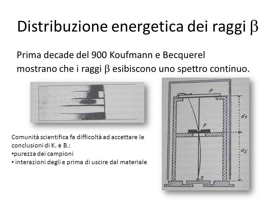 Distribuzione energetica dei raggi Prima decade del 900 Koufmann e Becquerel mostrano che i raggi esibiscono uno spettro continuo. Comunità scientific