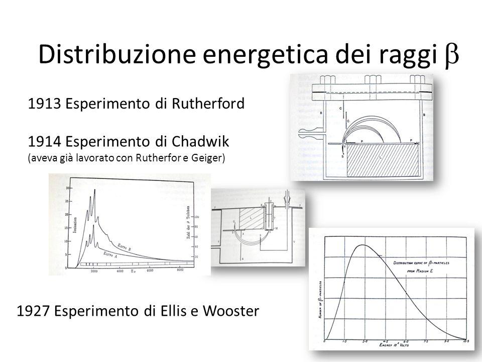 1914 Esperimento di Chadwik (aveva già lavorato con Rutherfor e Geiger) Distribuzione energetica dei raggi 1927 Esperimento di Ellis e Wooster 1913 Es