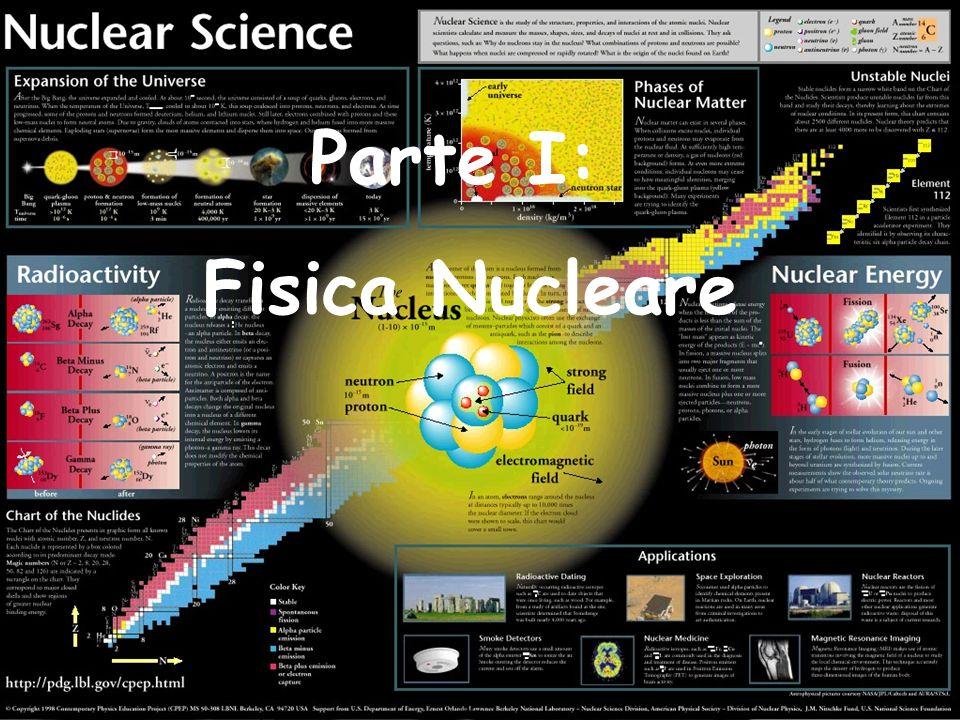 11 Parte I: Fisica Nucleare