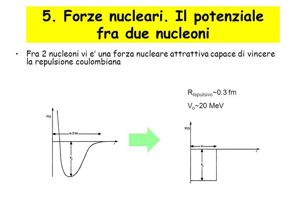 29 5. Forze nucleari. Il potenziale fra due nucleoni Fra 2 nucleoni vi e una forza nucleare attrattiva capace di vincere la repulsione coulombiana R r