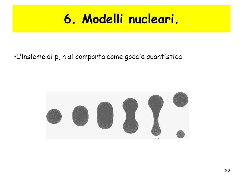 32 6. Modelli nucleari. Linsieme di p, n si comporta come goccia quantistica