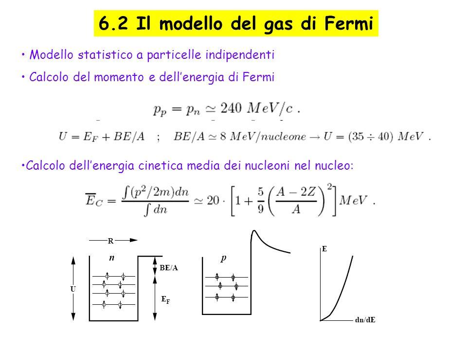 6.2 Il modello del gas di Fermi Modello statistico a particelle indipendenti Calcolo del momento e dellenergia di Fermi Calcolo dellenergia cinetica m